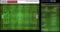 Grafis permainan bertahan Tottenham Hotspur (menyerang ke arah kanan)
