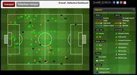 Grafis permainan bertahan Liverpool (menyerang ke arah kanan)