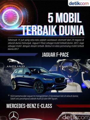 5 Mobil Terbaik Dunia