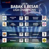 Jadwal Liga Champions