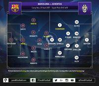 Tak Akan Ada Lagi Keajaiban di Camp Nou untuk Barca