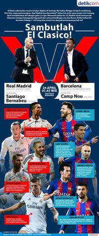 2 Sisa Pertandingan Liga Spanyol
