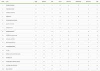 Hasil Pertandingan Liga 1 di Pekan Kedua