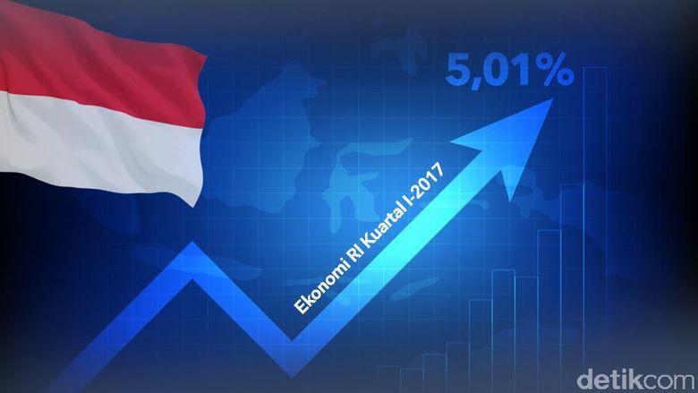 Menakar Prospek Pertumbuhan Ekonomi