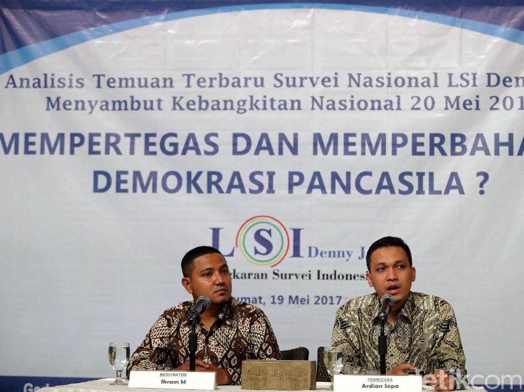 74% Rakyat Inginkan Demokrasi Pancasila
