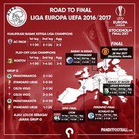 Potensi Duel Permainan Sayap di Final Liga Europa