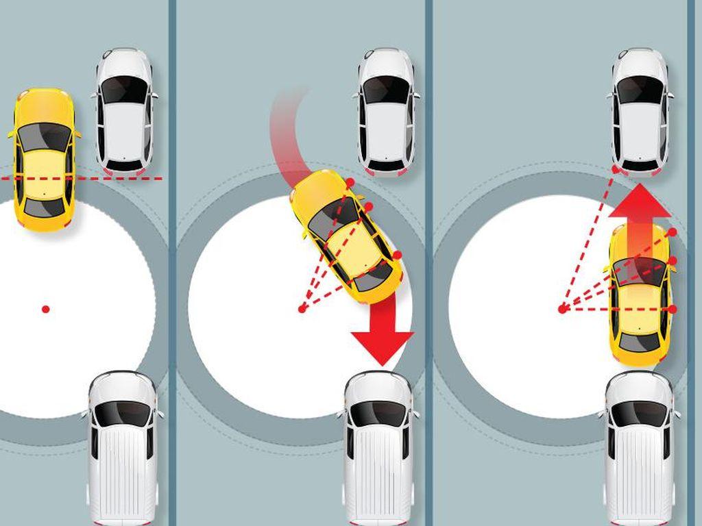 Bagaimana Cara Parkir Paralel Kendaraan dengan Benar?