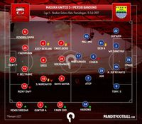 Madura United Lebih Taktis dan Efektif daripada Persib