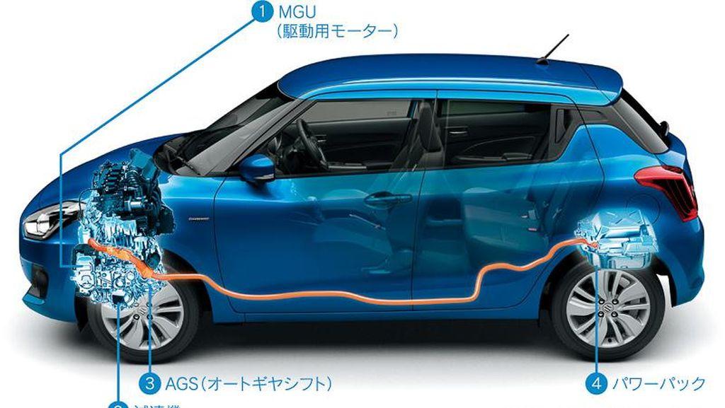 Suzuki Swift Makin Irit