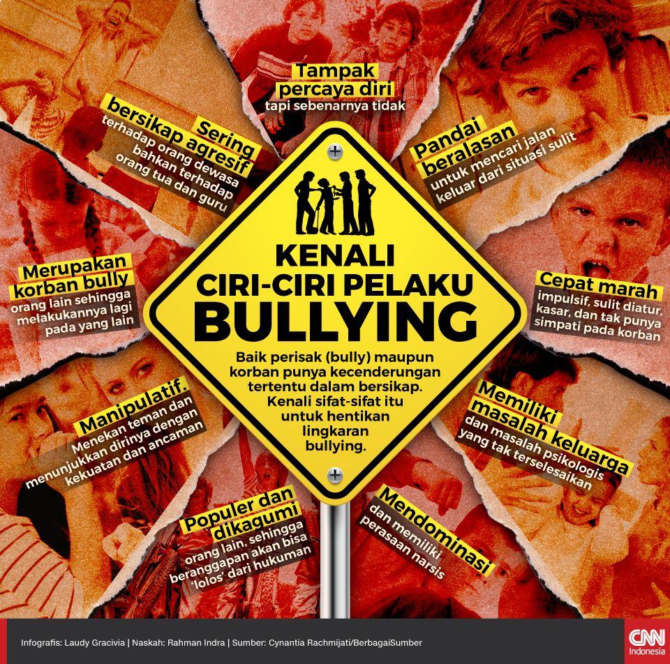 Infografis Kenali Ciri-ciri Pelaku Bullying