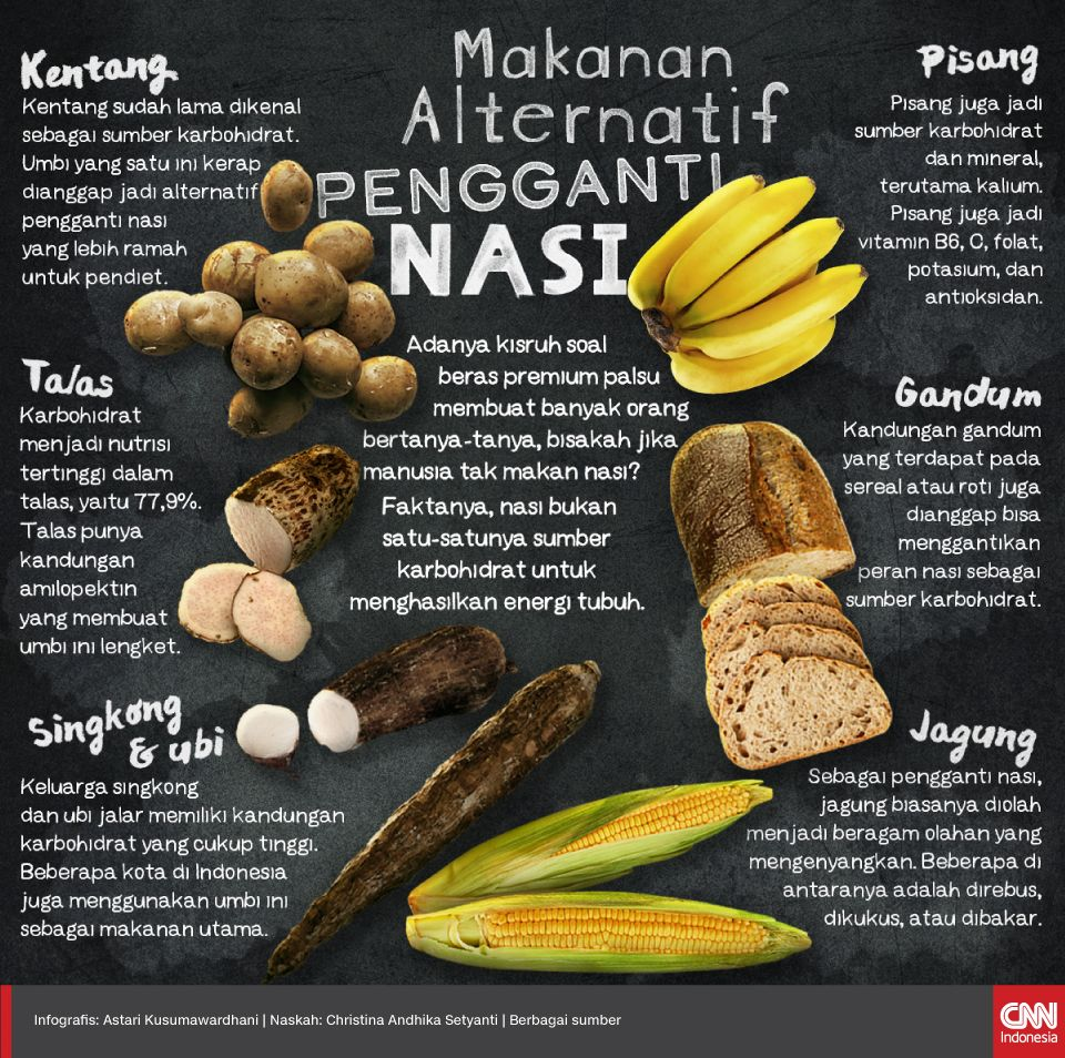 Infografis Makanan Alternatif Pengganti Nasi