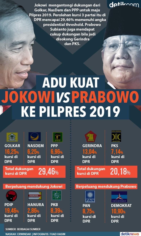 100 [ Donwload Gambar Jokowi Lucu ]