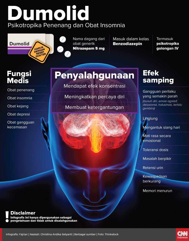 Infografis Dumolid Psikotropika Penenang dan Obat Insomnia