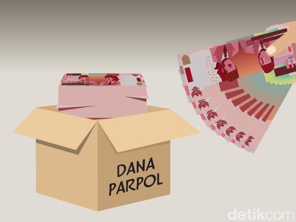 Rp 122 M Dinilai Kurang, Pemerintah akan Naikkan Dana Parpol