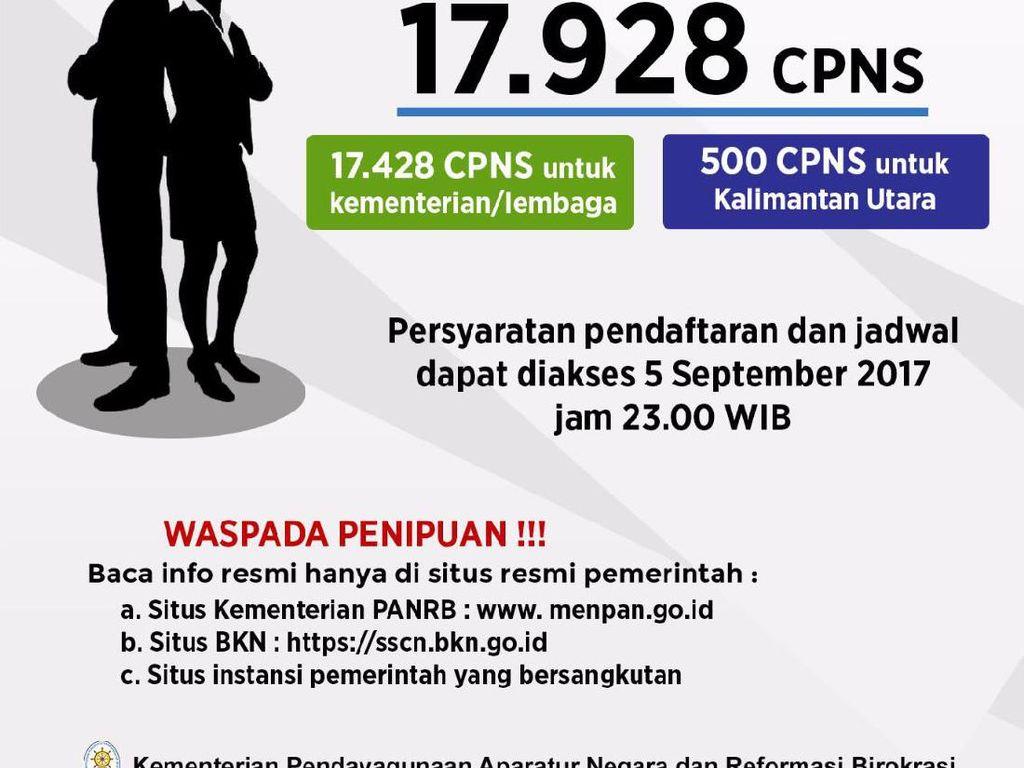 Gagal di Seleksi Administrasi CPNS Gelombang I, Bisa Daftar Lagi?