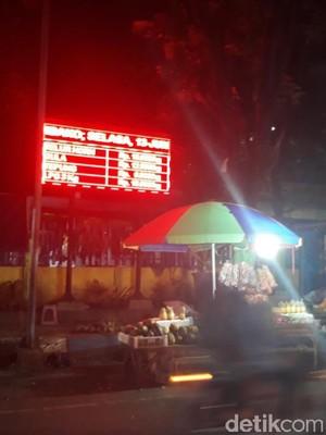Redam Spekulan, Pemkab Pasuruan Pasang Papan Harga Digital di Pasar