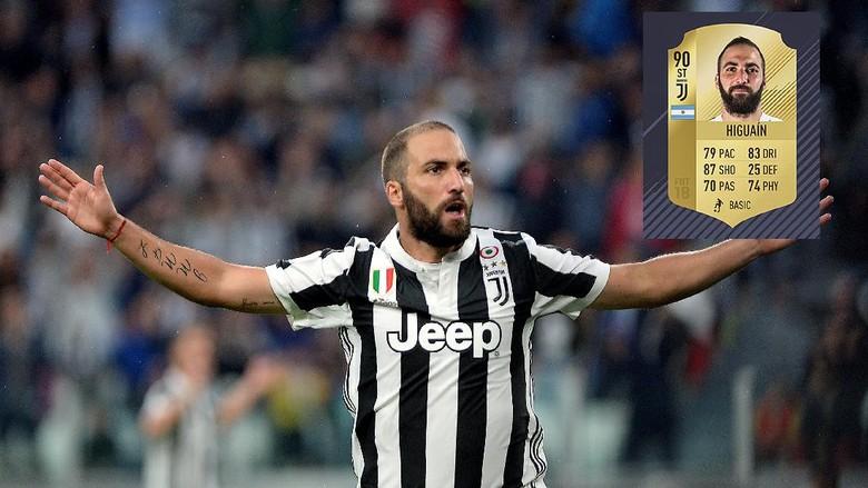 10 Pemain dengan Rating Tertinggi di FIFA 18