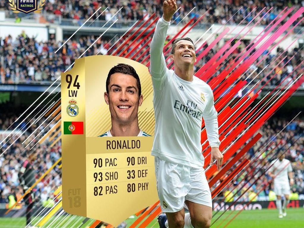 Ini Deretan Penyerang Terganas di FIFA 18