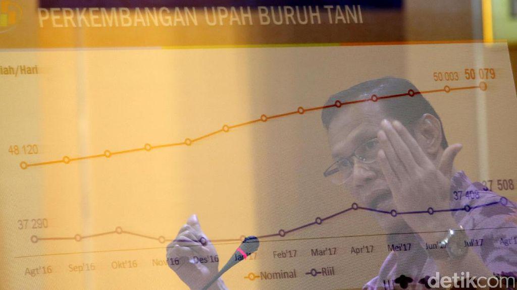 BPS Paparkan Data Ekspor-Impor, Rupiah dan Upah Buruh Terkini