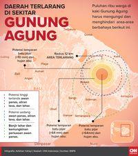 Menko PMK: Lombok pun Siap Menampung Pengungsi Gunung Agung