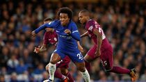 Willian, Chelsea, End