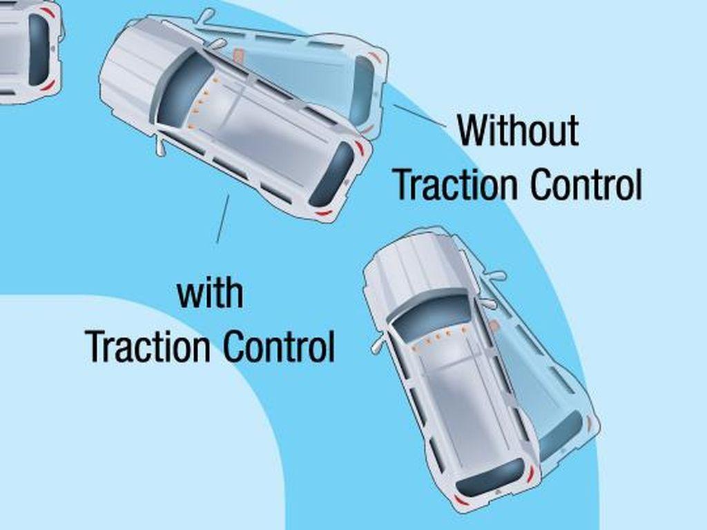 Fitur Mobil yang Dapat Mengurangi Bahaya Hydroplaning