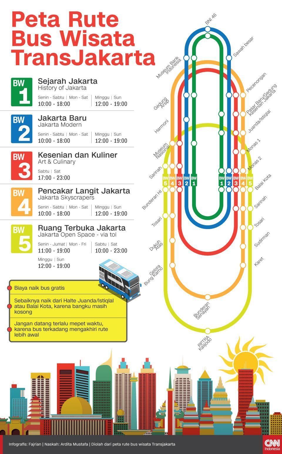 Infografis Peta Rute Bus Wisata TransJakarta