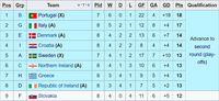Lolos ke Rusia, Islandia Tatap Debutnya di Piala Dunia