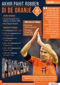 <i>Dag</i>, Arjen!