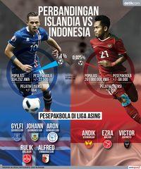 Islandia saja bisa ke piala dunia indonesia kapan stopboris Choice Image