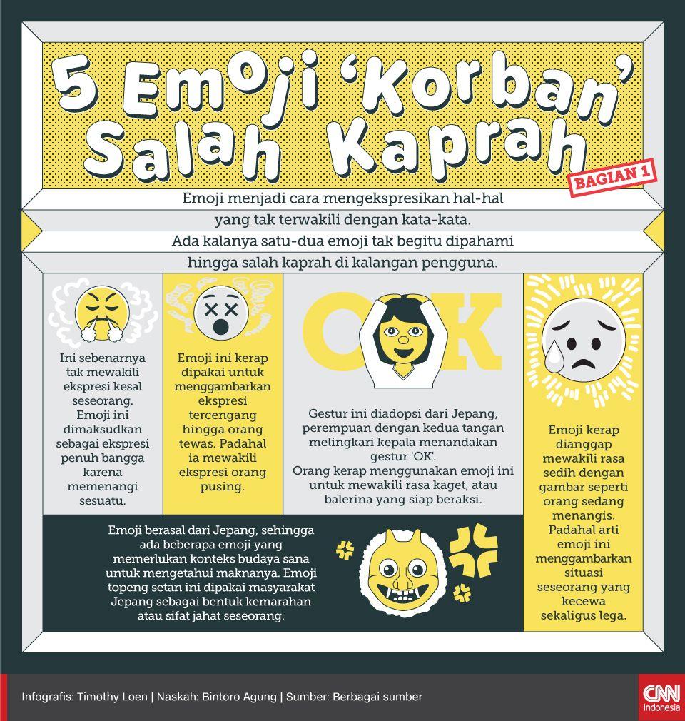 Infografis 5 Emoji korban Salah Kaprah