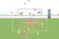 Cerita Kepahlawanan Dua Kiper di Laga Madrid vs Tottenham