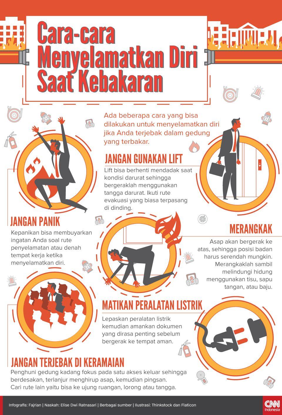 Infografis cara-cara menyelamatkan diri saat kebakaran