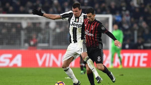 Head to Head Milan vs Juventus