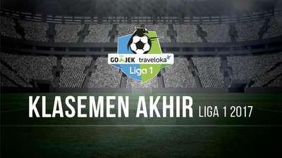 Ujung Liga 1 2017