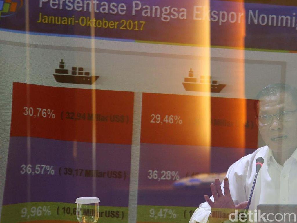 Inflasi Inti Naik, BPS: Tanda Daya Beli Membaik
