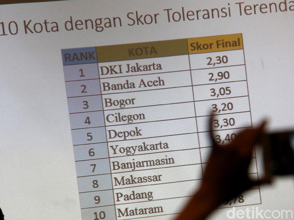 Protes Keras Banda Aceh 3 Kali Masuk Kategori Kota Tidak Toleran