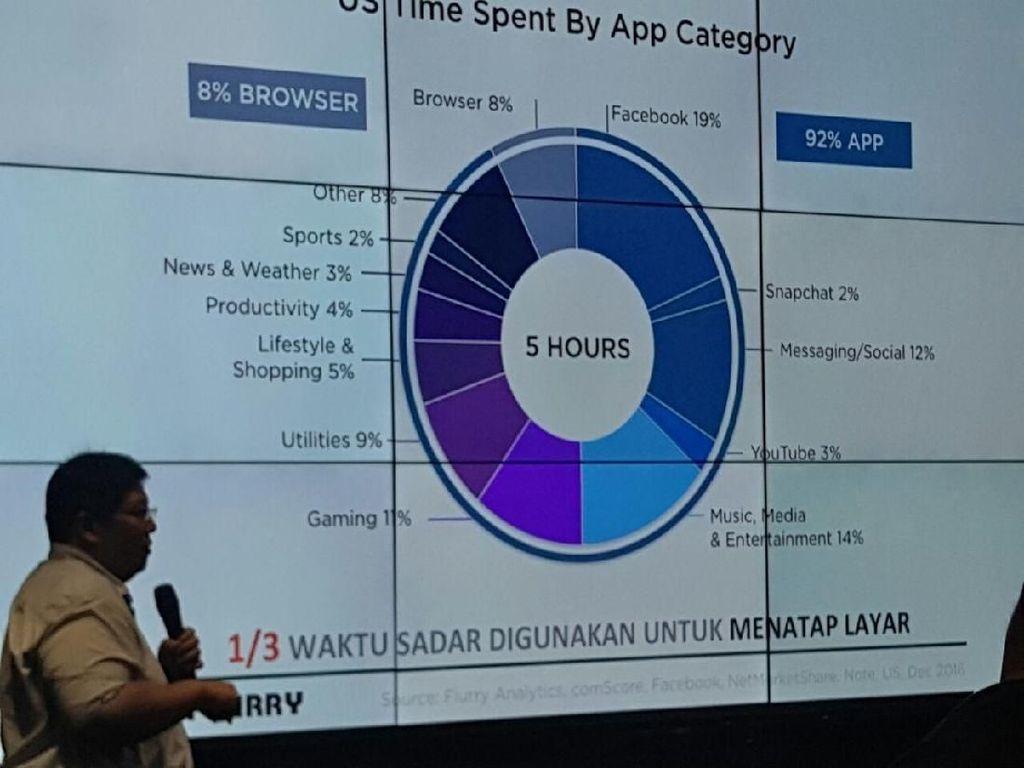 Kualitas Layar Ternyata Penting Banget Bagi Smartphone