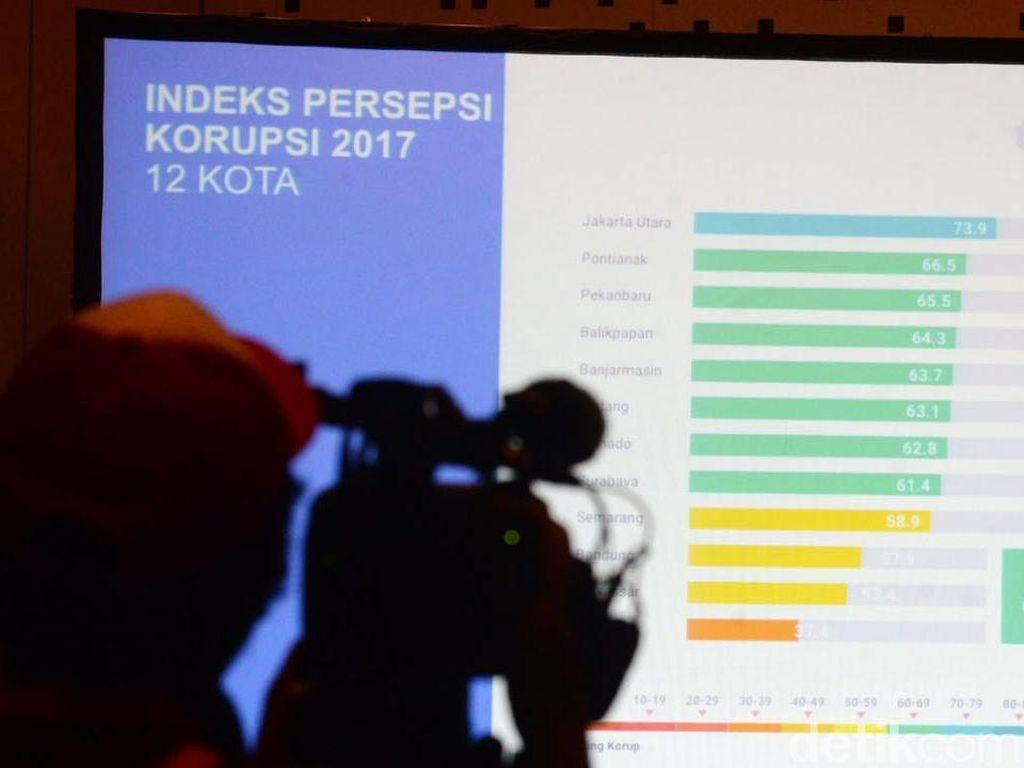 Nilai Indeks Persepsi Korupsi Indonesia 37, Masih Sama Seperti 2016