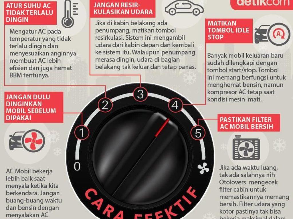 Cara Efektif Menyalakan AC Mobil