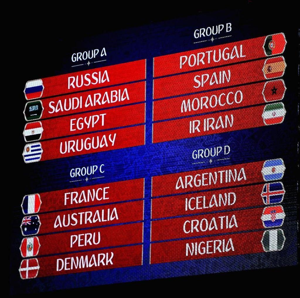 Menuju Rusia: Melewati 868 Pertandingan dan 2.454 Gol