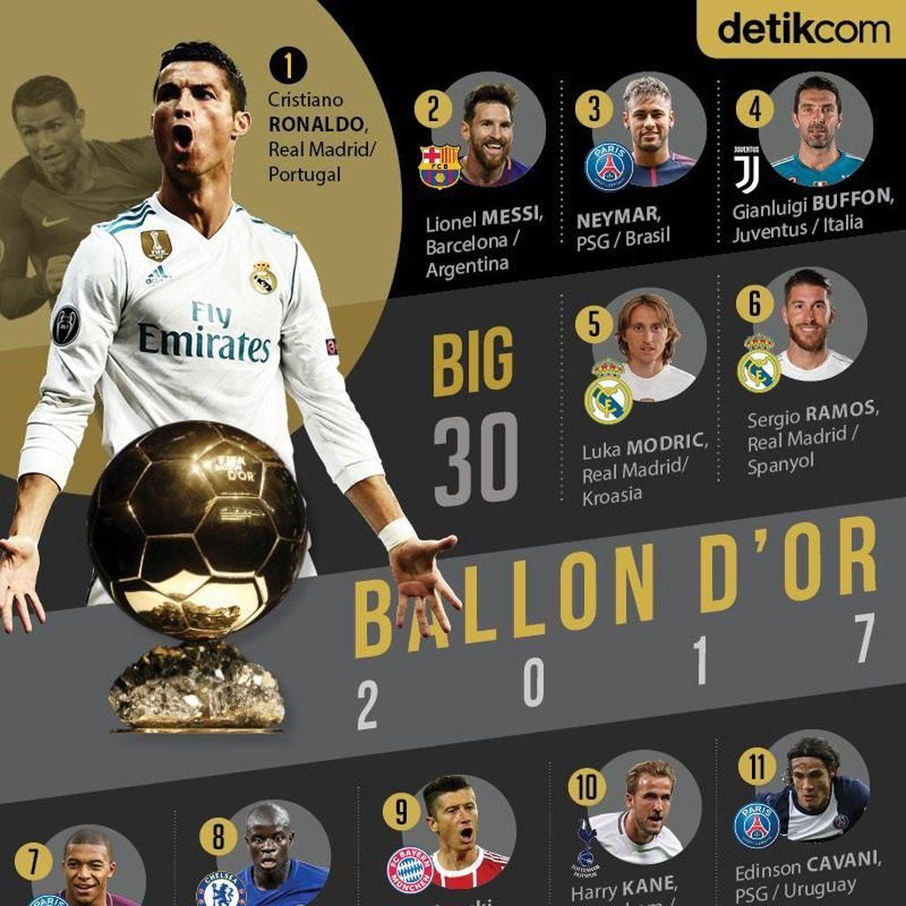 30 Pemain Terbaik dalam Ballon dOr 2017