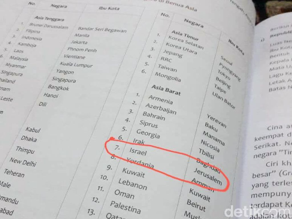 Pemkot: Belum Ditemukan Buku Ibu Kota Israel di Kota Yogyakarta