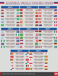 CNNIndonesia.com Siarkan Highlights Piala Dunia 2018