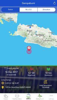 Gempa yang Guncang Jakarta Pagi Ini Berpusat di Garut
