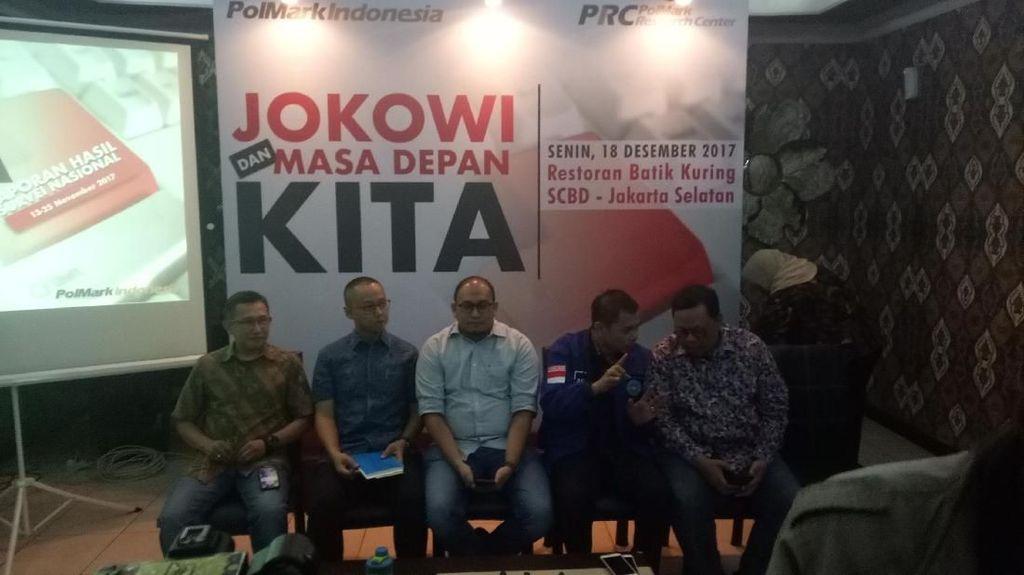Survei PolMark: Jokowi Belum Aman