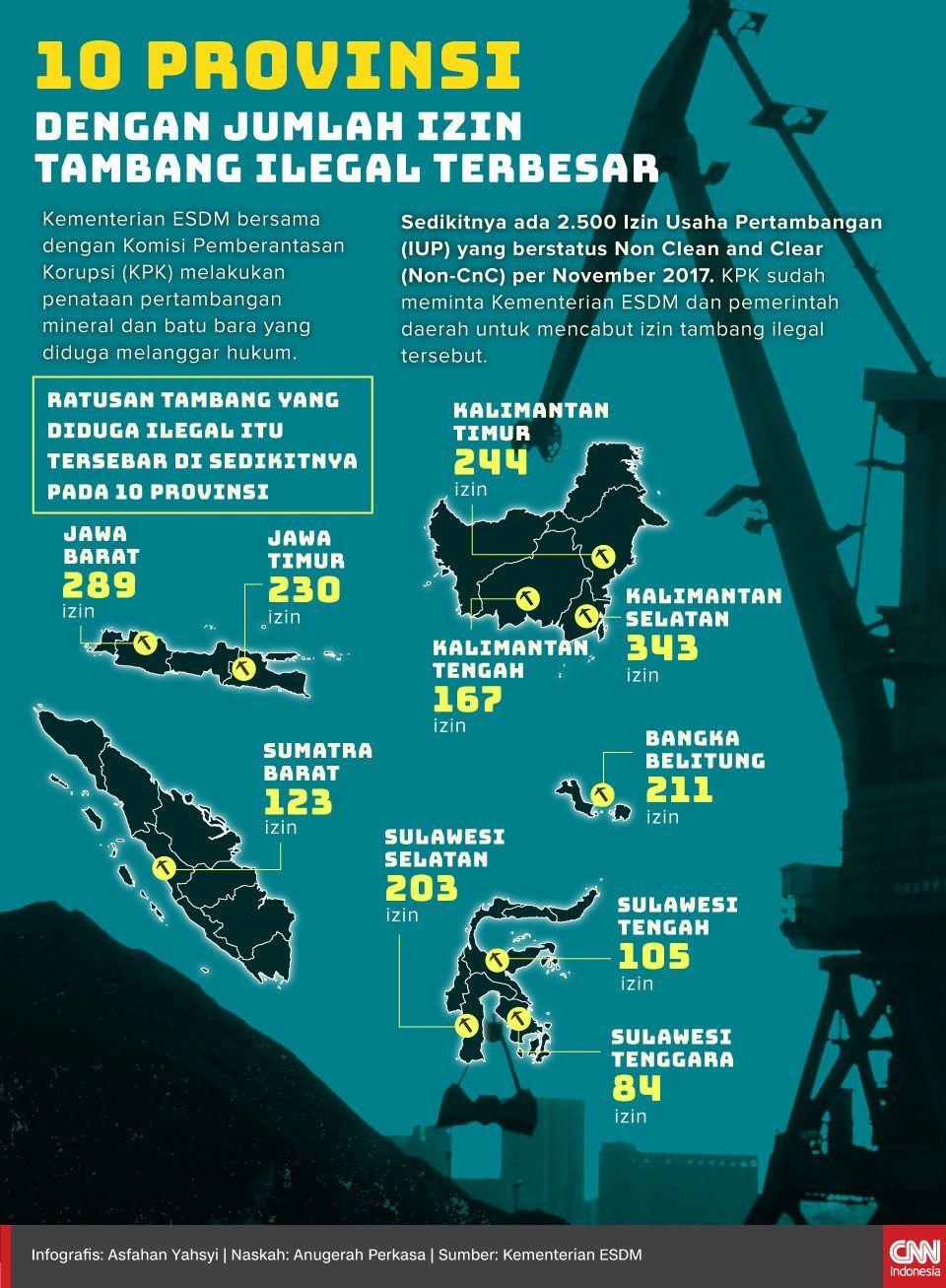 Infografis 10 Provinsi dengan Izin Tambang Ilegal Terbesar