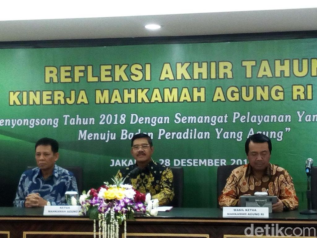 Banyak Vonis Koruptor Disunat di PK, Ketua MA: Independensi Hakim
