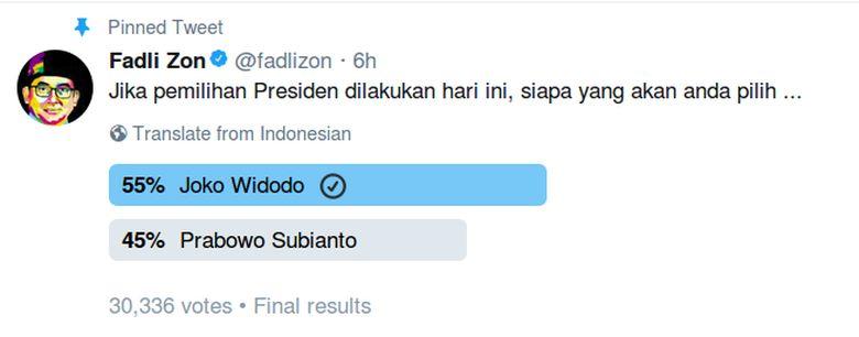Prabowo Kalah dari Jokowi di Polling Twitternya, Ini Kata Fadli Zon