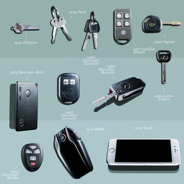 21005562 65d6 457e 900b 9af777f4f074 - Kunci Tertinggal dalam Mobil, Jangan Panik dan Ikuti Cara Ini